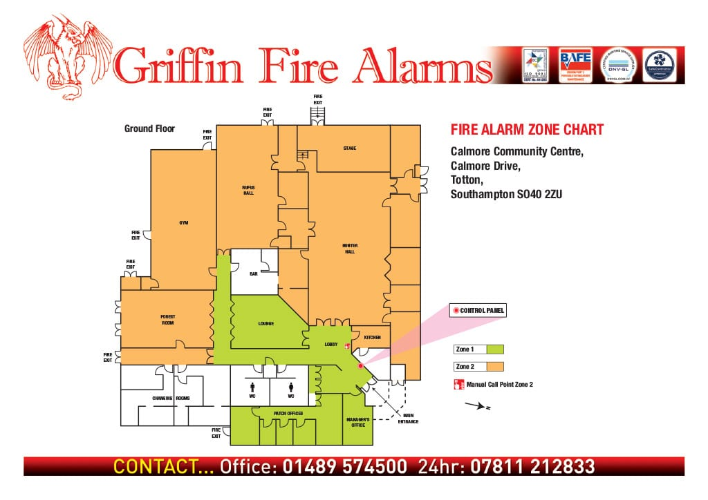 Fire Alarm Zone Chart